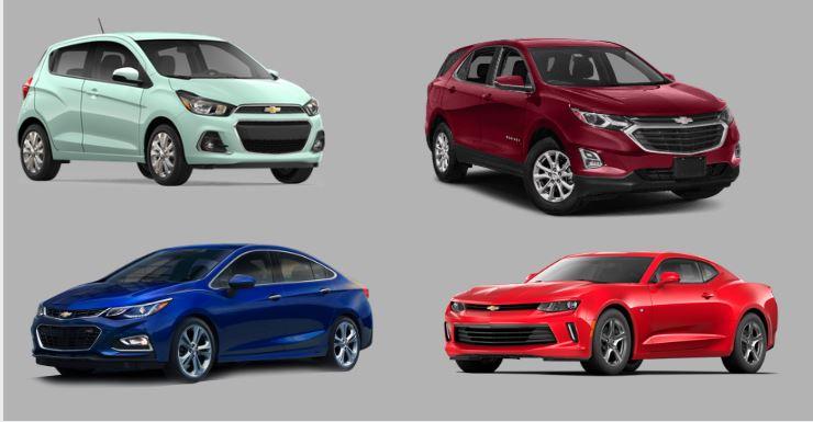 Best Cars for Millennials