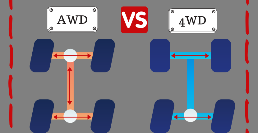 What's the Difference Between 4WD and AWD?