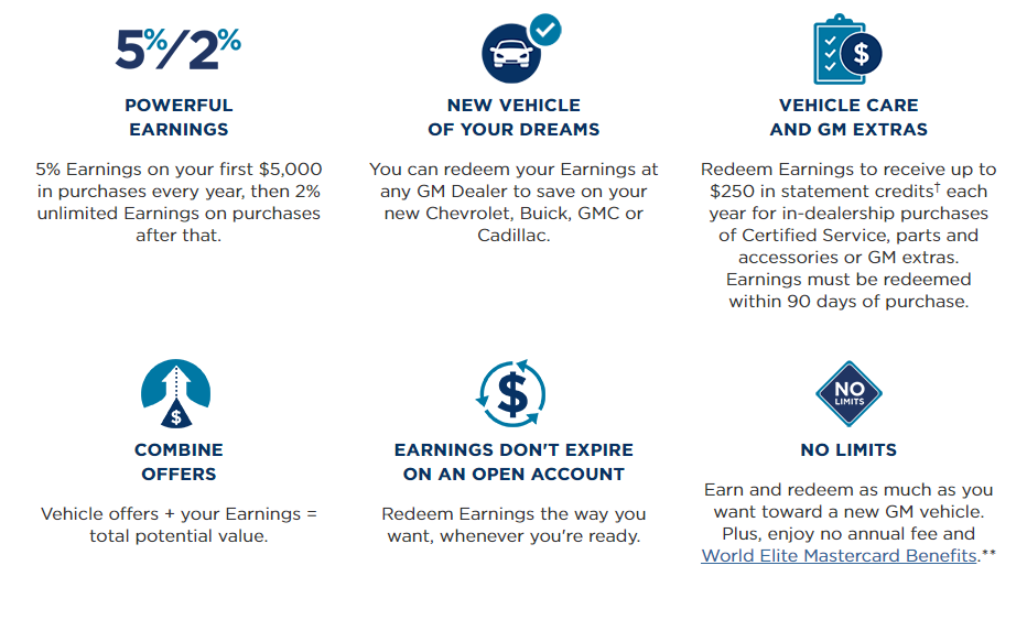 GM Card Benefits